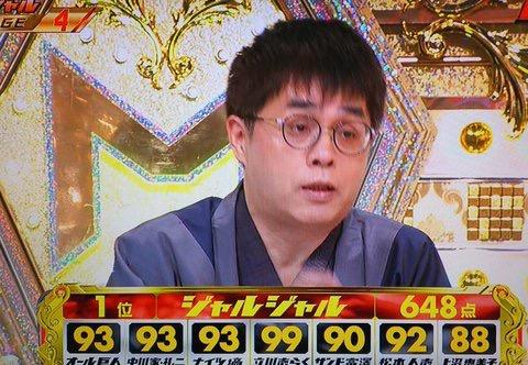 【M1グランプリ】立川志らくの審査が意味不明!変なコメントが話題!